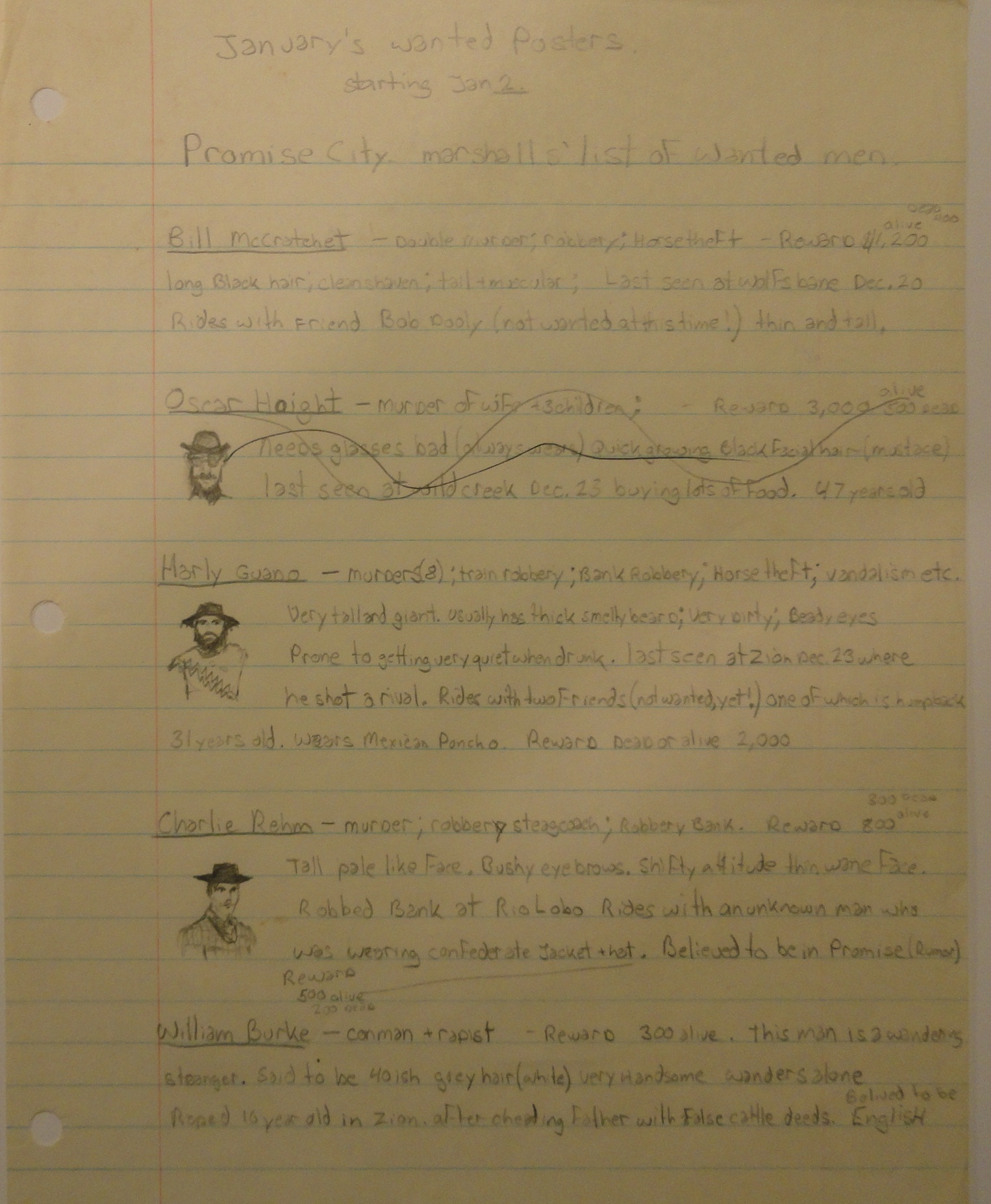 My Old Boothill Campaign Papers | westerngames